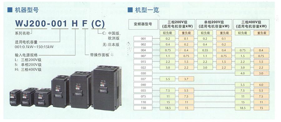 【日立变频器 wj200系列】辽宁大连日立变频器